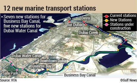 marinetransport